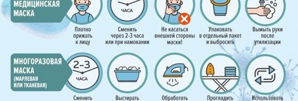 Памятка по профилактике распространения короновирусной инфекции